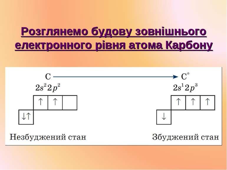 Розглянемо будову зовнішнього електронного рівня атома Карбону