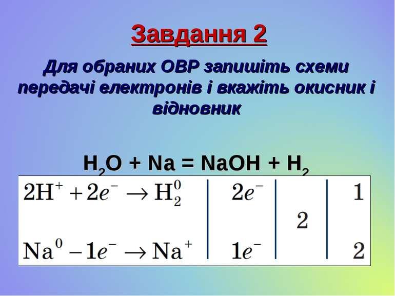 Завдання 2 Для обраних ОВР запишіть схеми передачі електронів і вкажіть окисн...