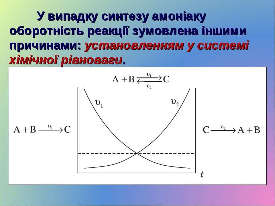 У випадку синтезу амоніаку оборотність реакції зумовлена іншими причинами: ус...
