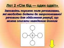 Лот 2 «Сім бід — один одвіт» Заповніть порожнє поле речовинами, які необхідно...