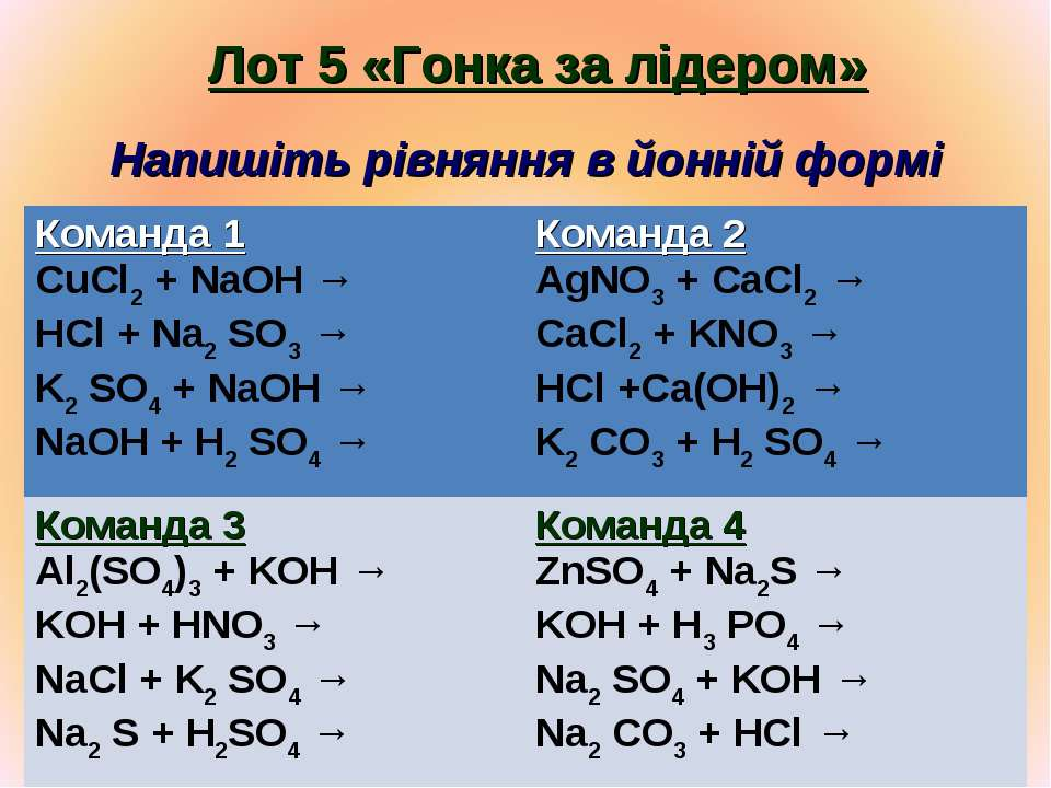Лот 5 «Гонка за лідером» Напишіть рівняння в йонній формі Команда 1 CuCl2 + N...