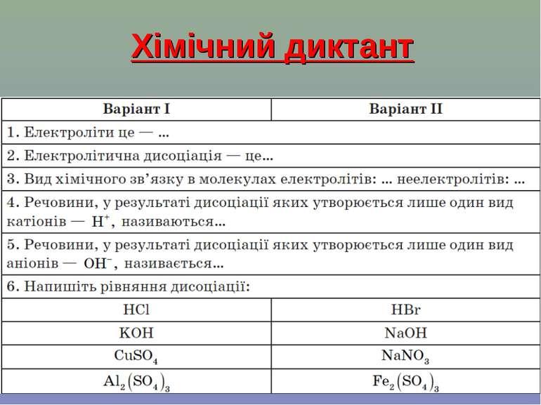 Хімічний диктант