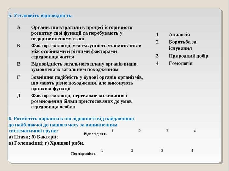 5. Установіть відповідність. 6. Розмістіть варіанти в послідовності від найда...