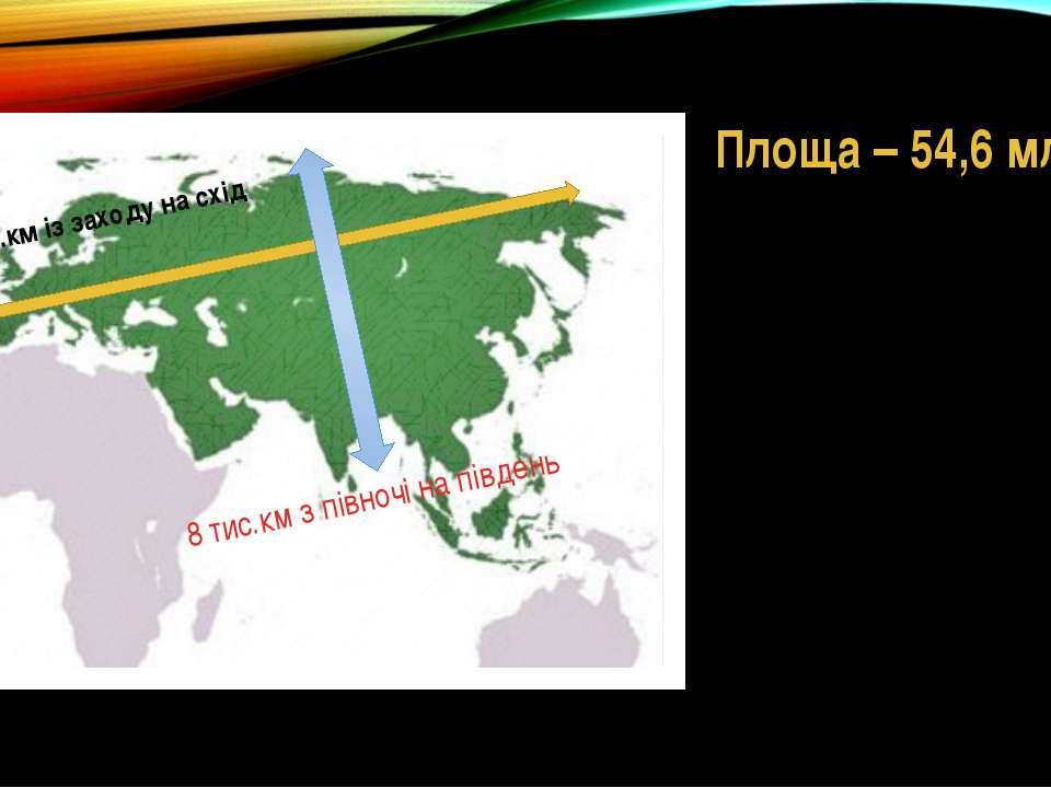 . . 16 тис.км із заходу на схід 8 тис.км з півночі на південь Площа – 54,6 мл...