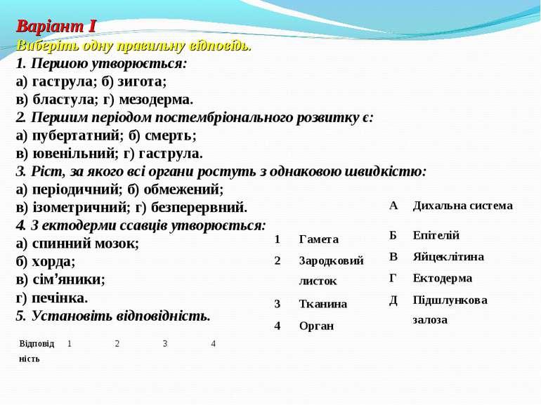 Варіант І Виберіть одну правильну відповідь. 1. Першою утворюється: а) гастру...