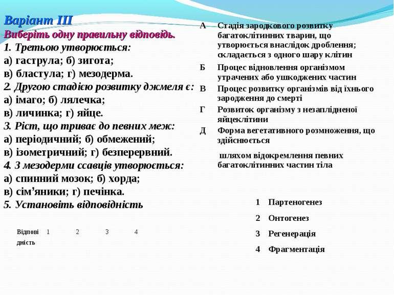 Варіант ІII Виберіть одну правильну відповідь. 1. Третьою утворюється: а) гас...