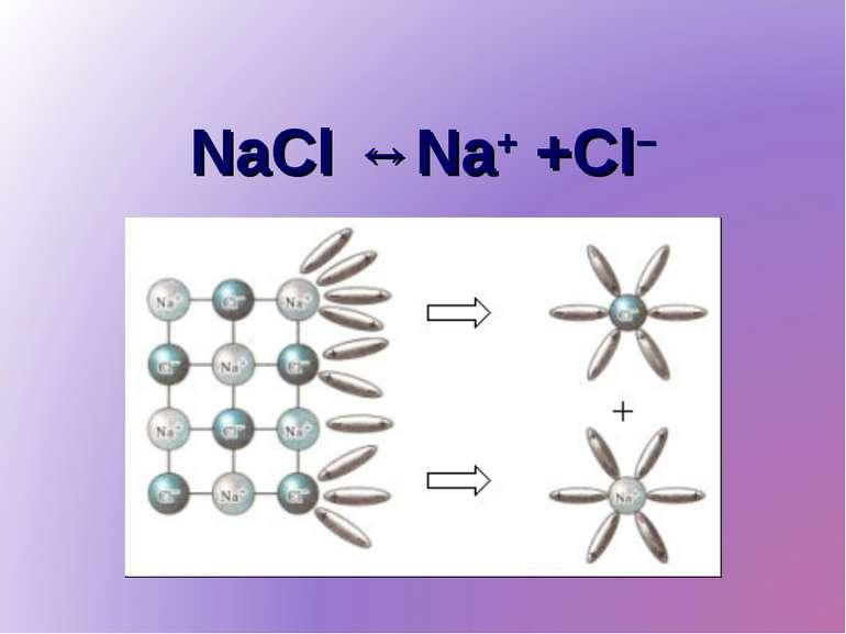NaCl ↔Na+ +Cl−