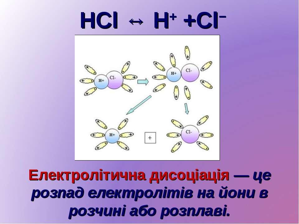 HCl ↔ H+ +Cl− Електролітична дисоціація — це розпад електролітів на йони в ро...