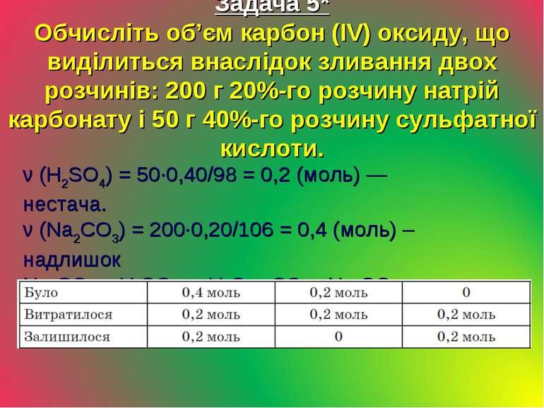 Задача 5* Обчисліть об'єм карбон (IV) оксиду, що виділиться внаслідок зливанн...