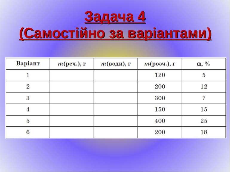 Задача 4 (Самостійно за варіантами)