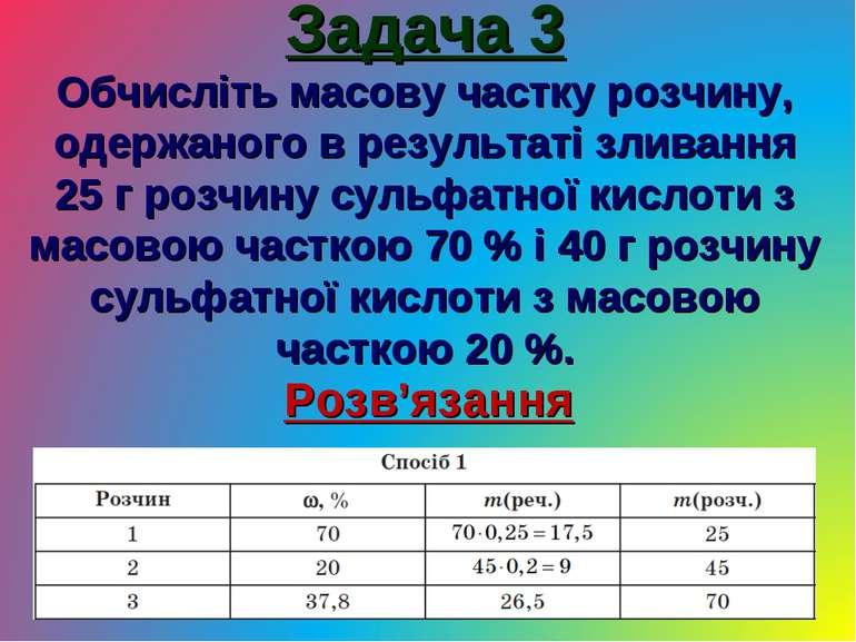 Задача 3 Обчисліть масову частку розчину, одержаного в результаті зливання 25...