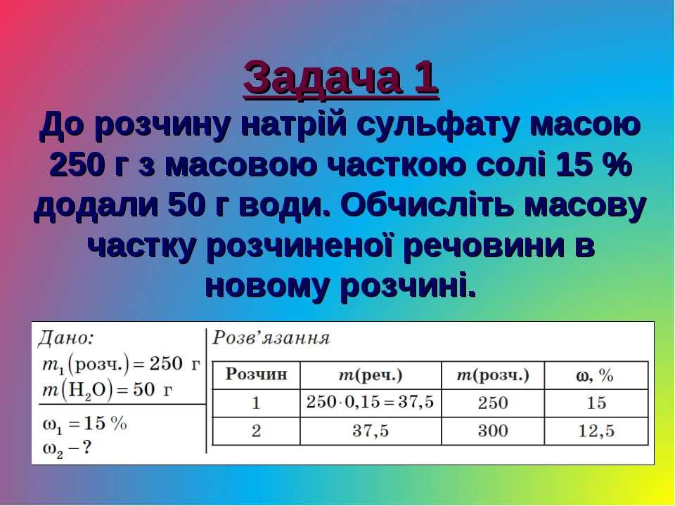 Задача 1 До розчину натрій сульфату масою 250 г з масовою часткою солі 15 % д...