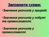 Заповнити схеми: Значення розчинів у природі. Значення розчинів у побуті та п...