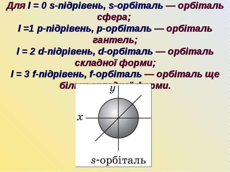 Для l = 0 s-підрівень, s-орбіталь — орбіталь сфера; l =1 p-підрівень, p-орбіт...