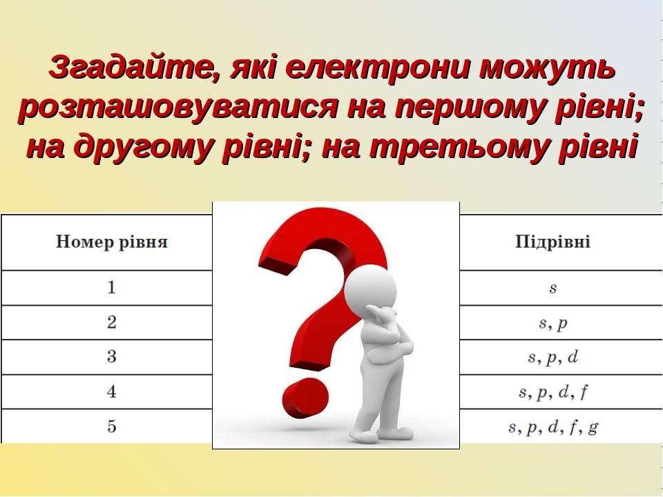Згадайте, які електрони можуть розташовуватися на першому рівні; на другому р...