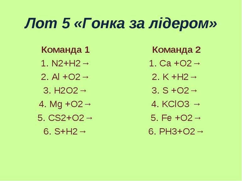 Лот 5 «Гонка за лідером» Команда 1 1. N2+H2→ 2. Al +O2→ 3. H2O2→ 4. Mg +O2→ 5...