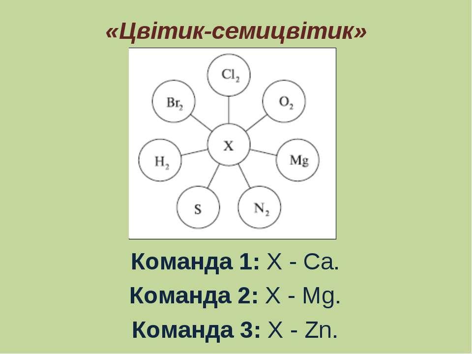 «Цвітик-семицвітик» Команда 1: Х - Ca. Команда 2: Х - Mg. Команда 3: Х - Zn.