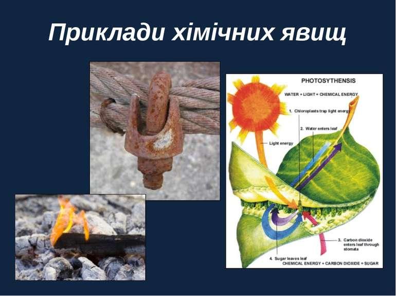 Приклади хімічних явищ