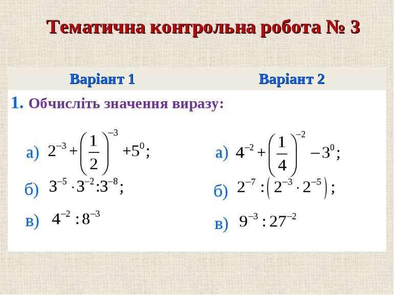 Тематична контрольна робота № 3 а) б) в) а) б) в) Варiант 1 Варiант 2 1. Обчи...
