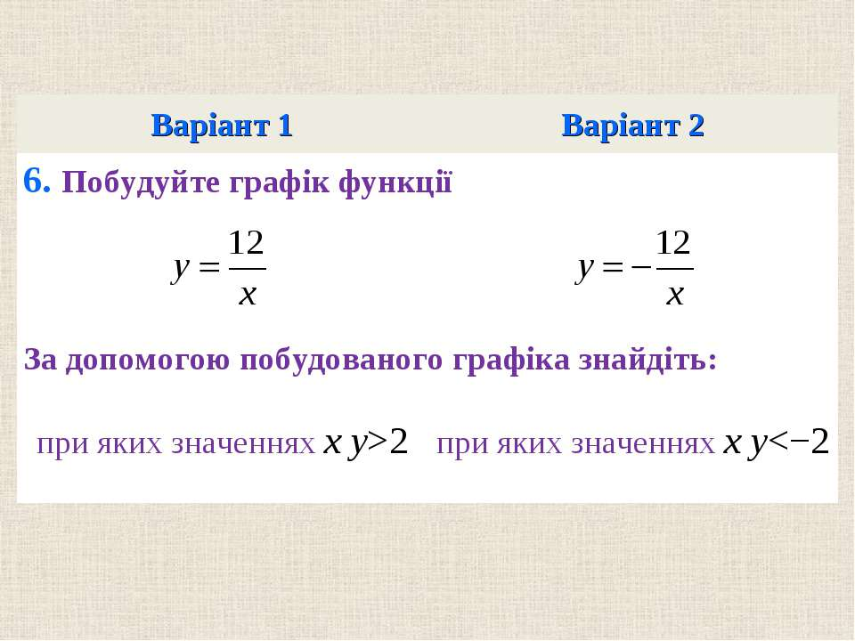 Варiант 1 Варiант 2 6. Побудуйте графiк функцiї За допомогою побудованого гра...