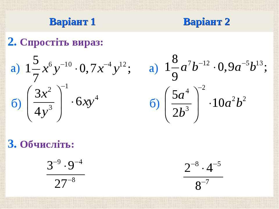 Варiант 1 Варiант 2 2. Спростiть вираз: 3. Обчисліть: