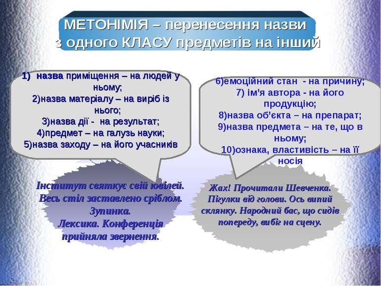 МЕТОНІМІЯ – перенесення назви з одного КЛАСУ предметів на інший 6)емоційний с...