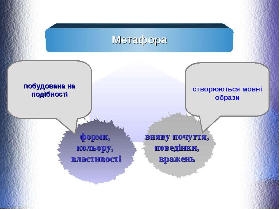 Метафора створюються мовні образи побудована на подібності вияву почуття, пов...