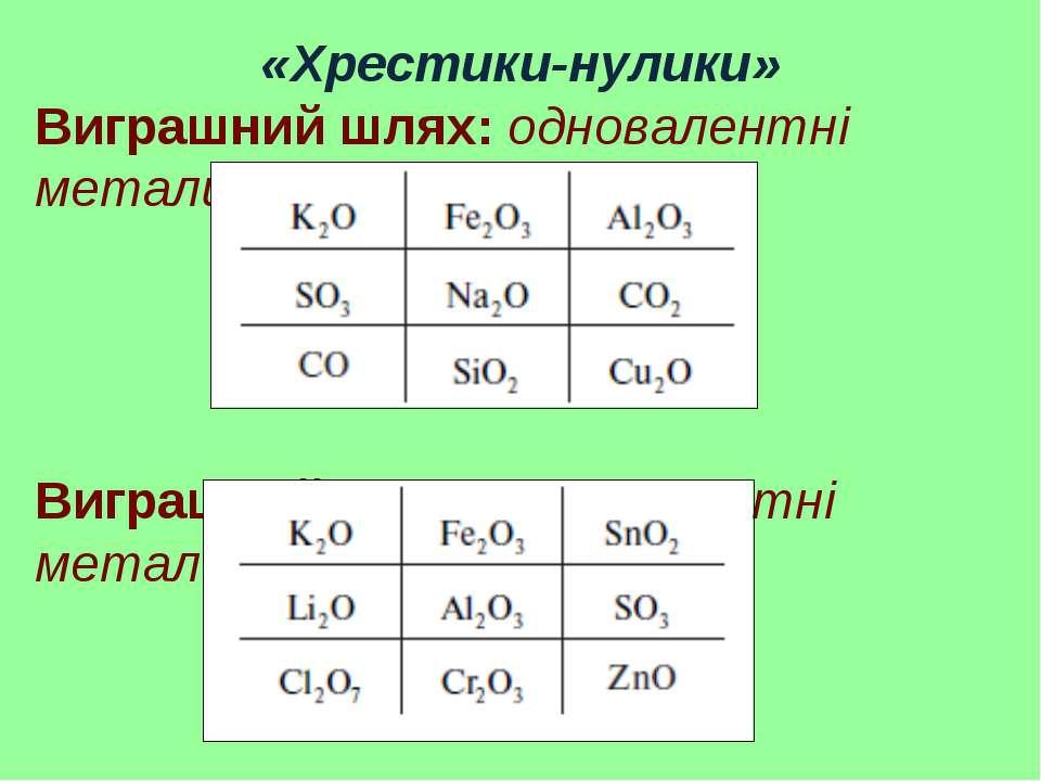 «Хрестики-нулики» Виграшний шлях: одновалентні метали. Виграшний шлях: тривал...
