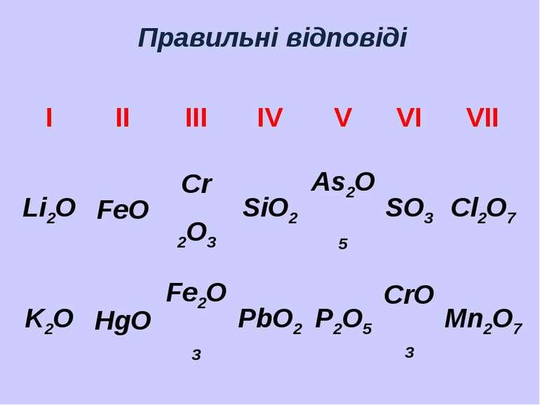 Правильні відповіді І ІІ ІІІ ІV V VI VII Li2O FeО Cr 2O3 SiO2 As2O5 SO3 Cl2O7...