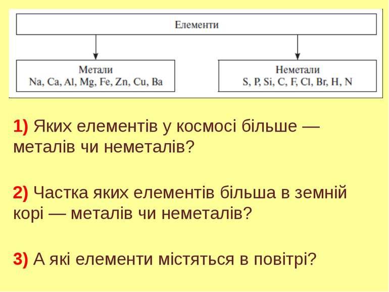 1) Яких елементів у космосі більше — металів чи неметалів? 2) Частка яких еле...