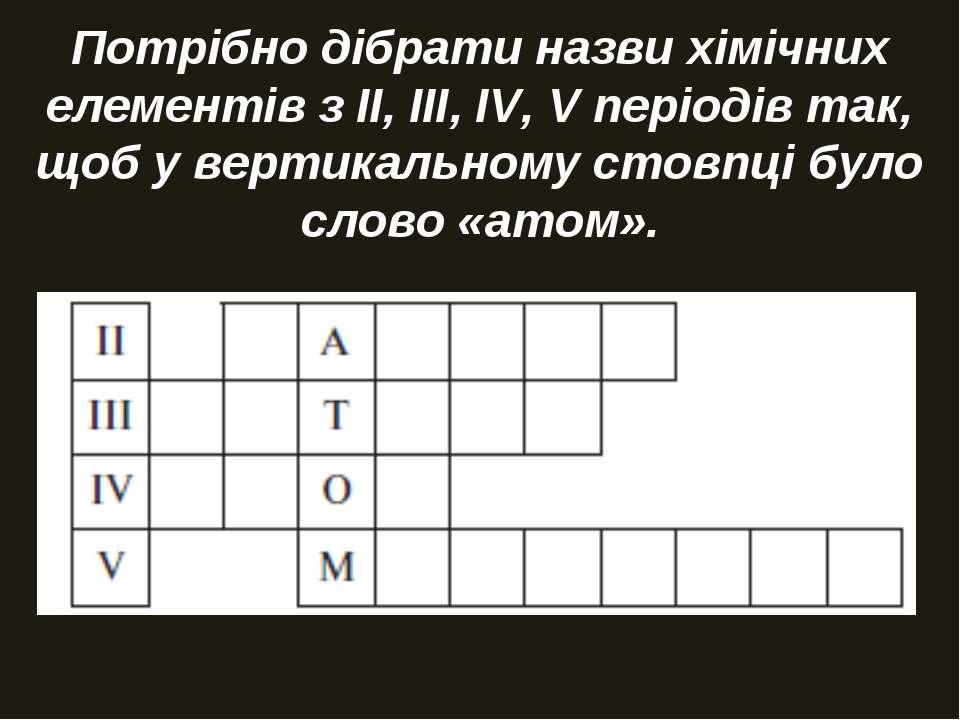 Потрібно дібрати назви хімічних елементів з ІІ, ІІІ, IV, V періодів так, щоб ...