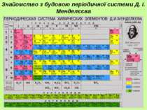 Знайомство з будовою періодичної системи Д. І. Менделєєва