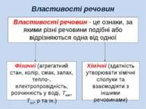 Властивості речовин Властивості речовин - це ознаки, за якими різні речовини ...