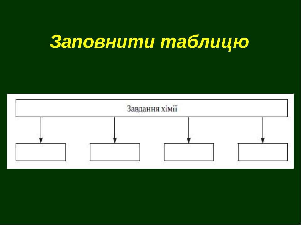 Заповнити таблицю