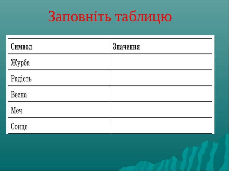 Заповніть таблицю
