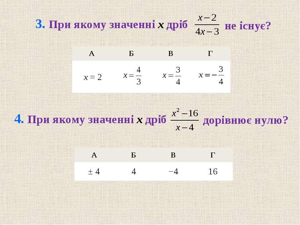 А Б В Г А Б В Г ± 4 4 −4 16