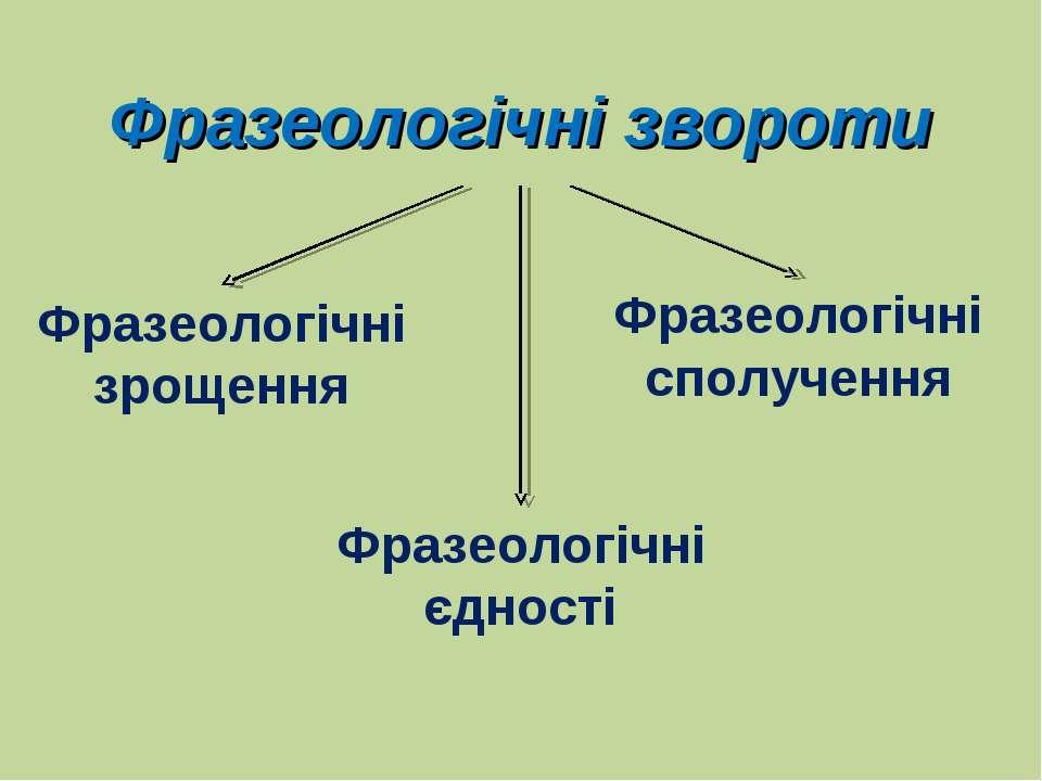 Фразеологічні звороти Фразеологічні зрощення Фразеологічні єдності Фразеологі...