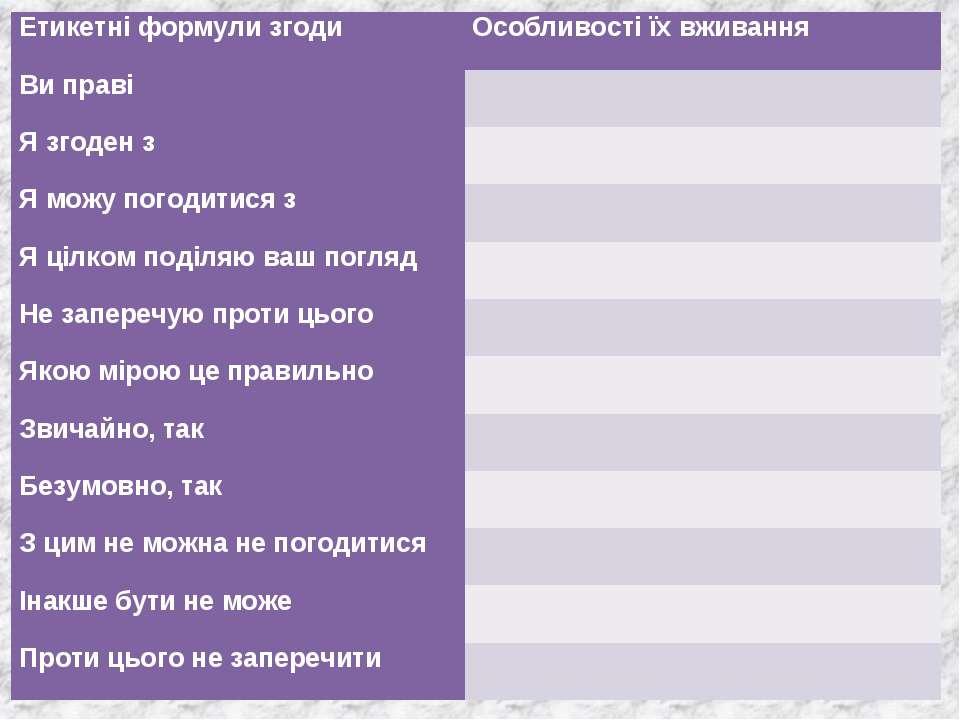 Заповніть другу колонку таблиці Етикетні формули згоди Особливості їх вживанн...