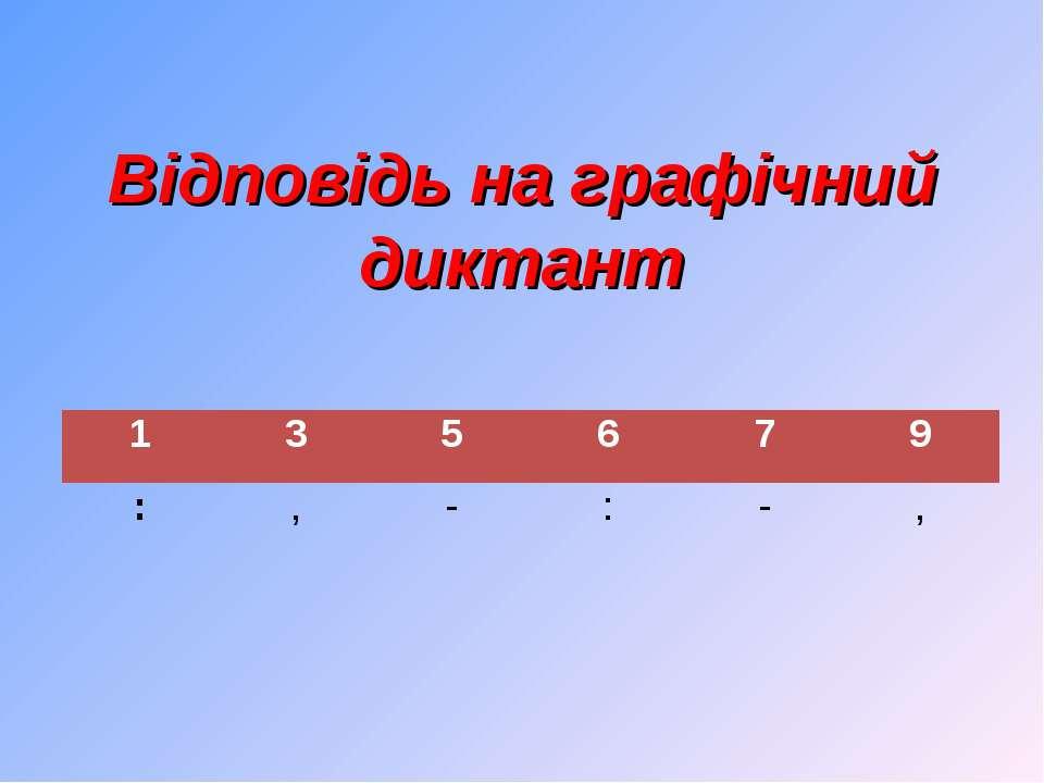 Відповідь на графічний диктант 1 3 5 6 7 9 : , - : - ,