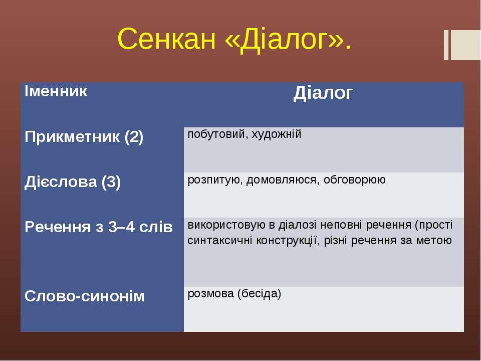 Сенкан «Діалог». Іменник Діалог Прикметник (2) побутовий, художній Дієслова (...