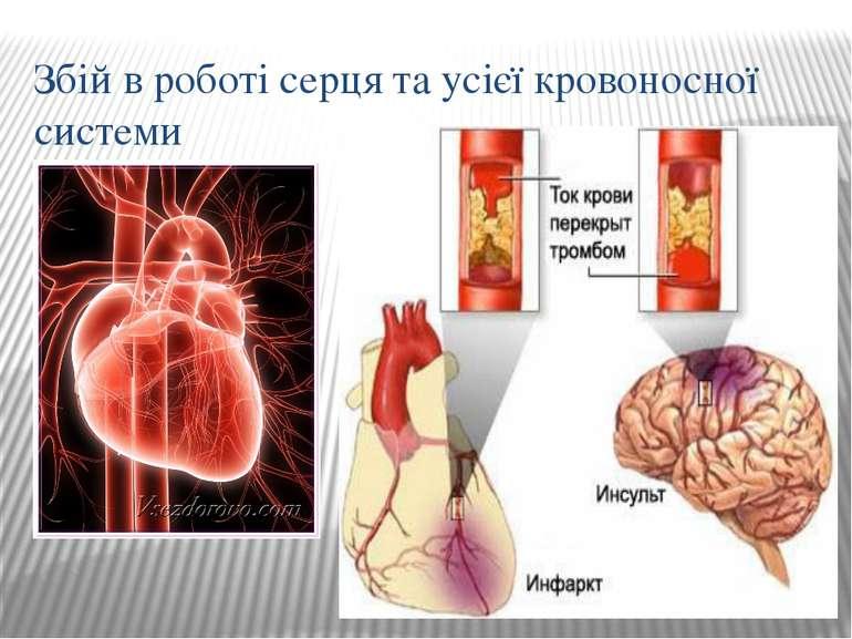 Збій в роботі серця та усієї кровоносної системи