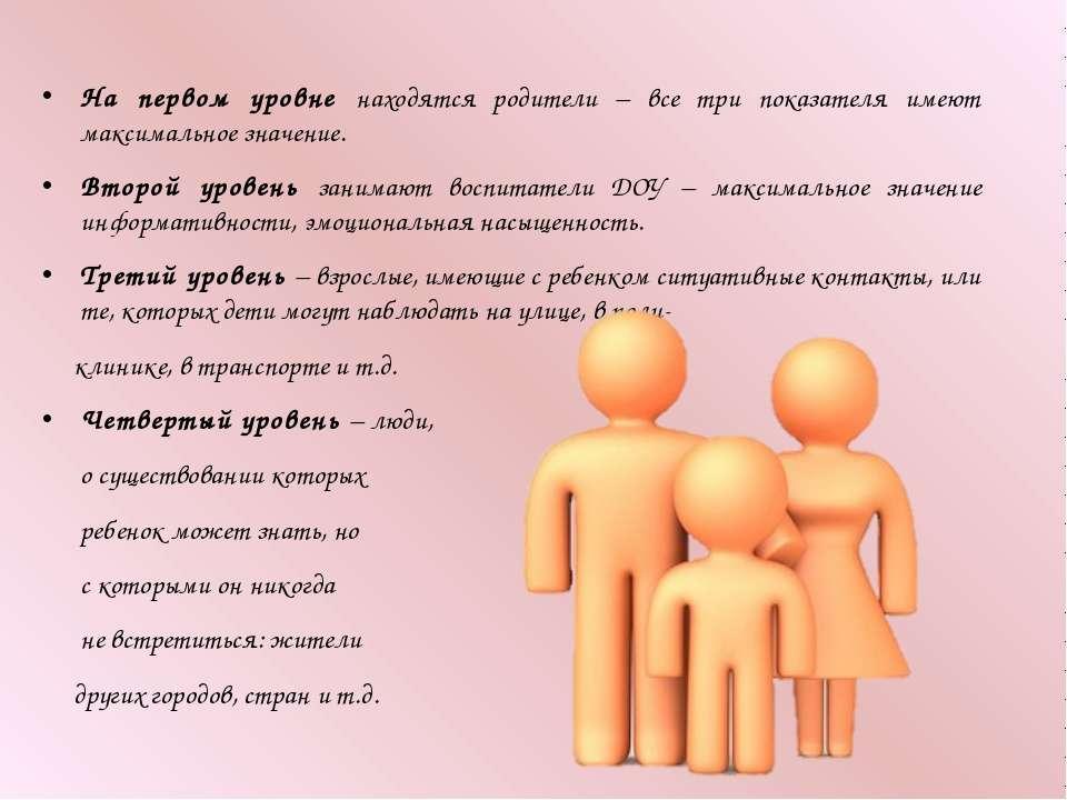 На первом уровне находятся родители – все три показателя имеют максимальное з...