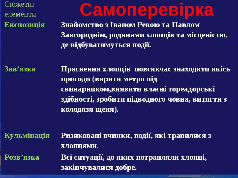 Сюжетні елементи Самоперевірка Експозиція Знайомство з Іваном Ревою та Павлом...