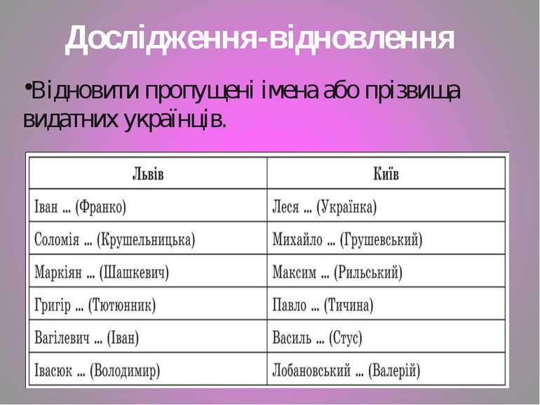 Відновити пропущені імена або прізвища видатних українців. Дослідження-віднов...