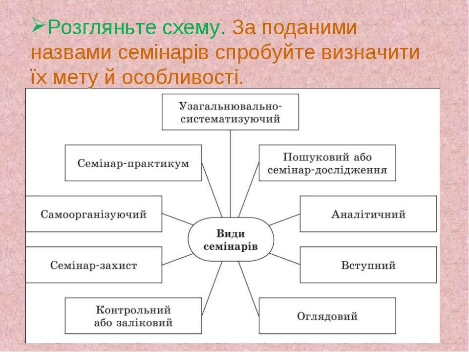 Розгляньте схему. За поданими назвами семінарів спробуйте визначити їх мету й...