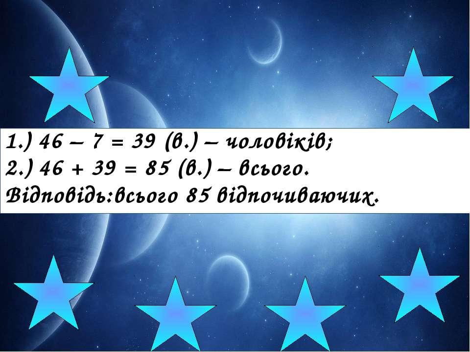 1.) 46 – 7 = 39 (в.) – чоловіків; 2.) 46 + 39 = 85 (в.) – всього. Відповідь:в...