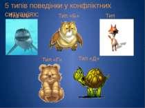 Тип «А» 5 типів поведінки у конфліктних ситуаціях: Тип «Б» Тип «В» Тип «Г» Ти...