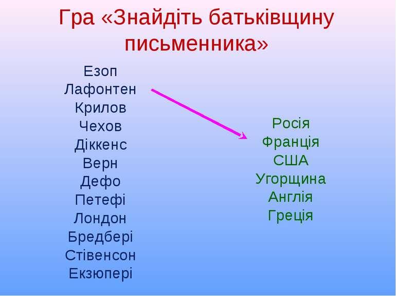 Гра «Знайдіть батьківщину письменника» Езоп Лафонтен Крилов Чехов Діккенс Вер...
