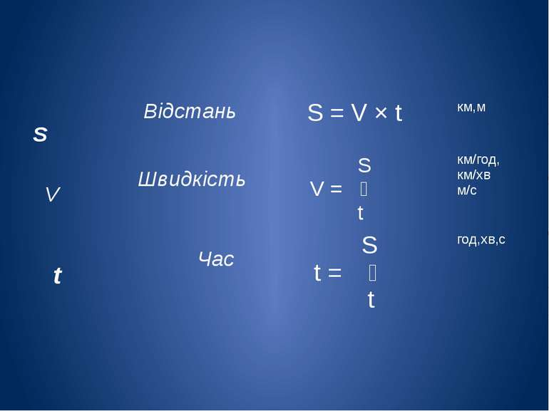 S Відстань S = V × t км,м V Швидкість S V= t км/год, км/хв м/с t Час S t = t ...