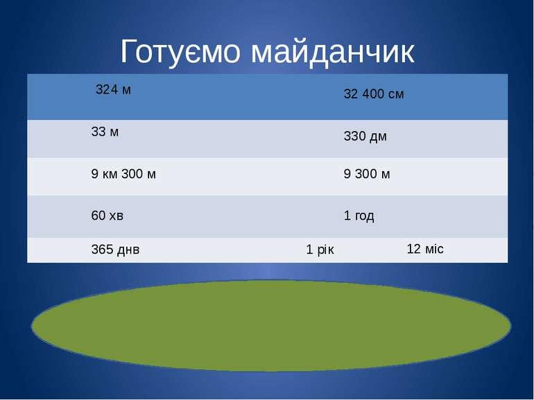 Готуємо майданчик 324 м 32 400 см 33 м 330 дм 9 км 300 м 9 300 м 60 хв 1 год ...